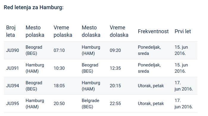 Air Serbia uvodi nove linije za Hamburg i Kijev - Bookiraj